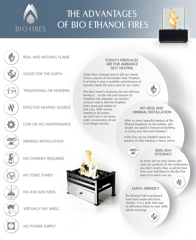 Key Advantages of Bio Ethanol Fireplaces