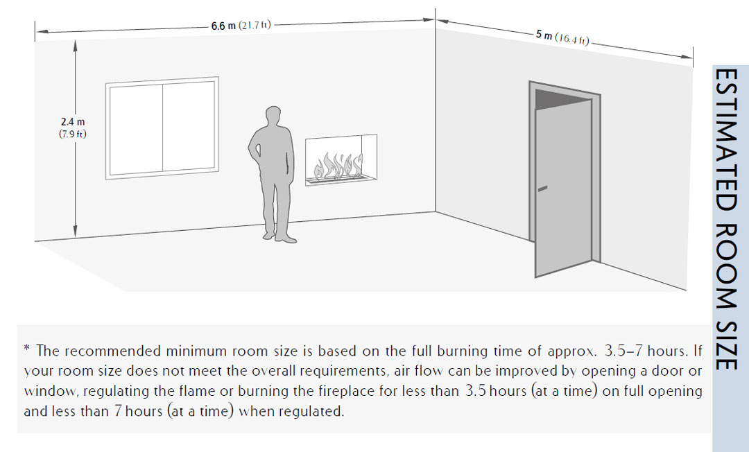 Line of fire room size
